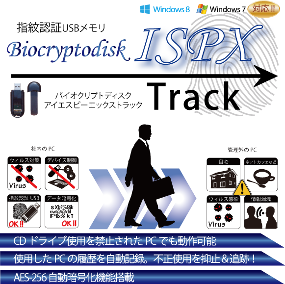 Biocryptodisk-ISPX Track利用イメージ